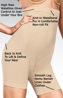 Control It  High Waist Thigh Slimmer