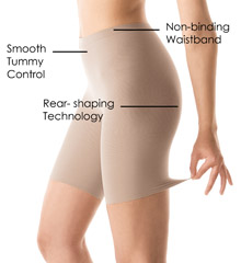 Power Panties Mid-Thigh Shaper with Tummy Control